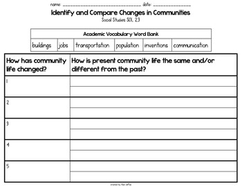 Then and Now: Identify, Compare and Contrast Changes in Communities