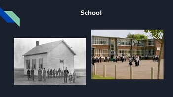 Then and Now - a visual walk through history (summarizing + digital note taking)