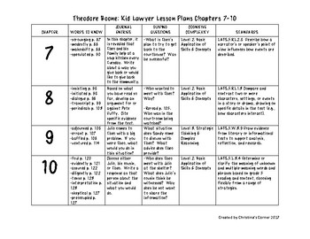 Theodore Boone: Kid Lawyer Plans Chapters 7-10