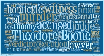 Theodore Boone by John Grisham - Word Cloud