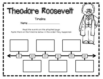 Theodore Roosevelt: An ELA and Social Studies Pack