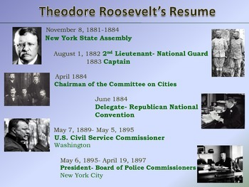 Theodore Roosevelt - Life, Presidency, Impact on America