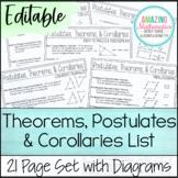 Editable Postulates, Corollaries, & Theorems List - High School Geometry Proofs