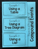 Theoretical Probability of Compound Events (Foldable)