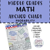Theoretical and Experimental Probability Middle Grades Math Anchor Chart