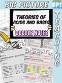 Theories of Acids and Bases Activity Worksheet Doodle Notes