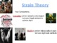 Theories of Deviant Behavior PPT