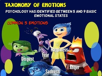 Theories of Emotions in Psychology Bundle