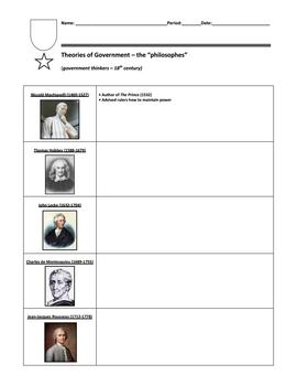 Theories of Government - The Philosophes (PPT)