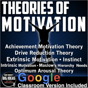 Psychology: Theories of Motivation Review and Practice
