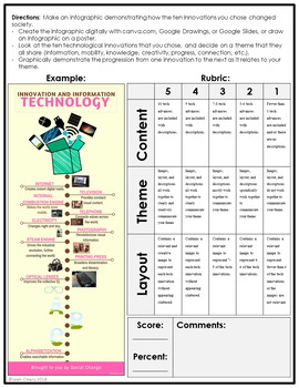 Theories of Social Change Infographics and Activities