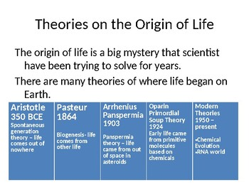 Theories of The Origin of Life power point