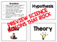 Theory Hypothesis and Law Card Sorting Activity