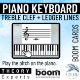 Theory Masters: Keyboard Identification Treble Clef Ledger