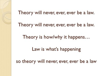 Theory is never ever a Law