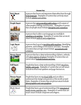 Theory of Multiple Intelligences: CELEBRITY EDITION-CCSS aligned