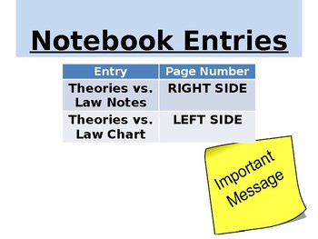 Theory vs. Law PPT