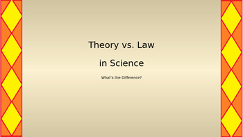 Theory vs. Law in Science