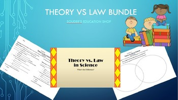Theory vs. Law in Science Bundle