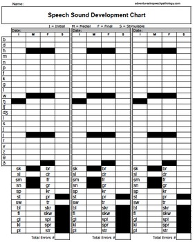 Therapy Speech Sound Development Chart