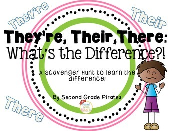 There, Their, They're: What's the Difference?!