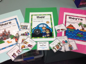 There, Their or They're Homophone Literacy Center and Posters