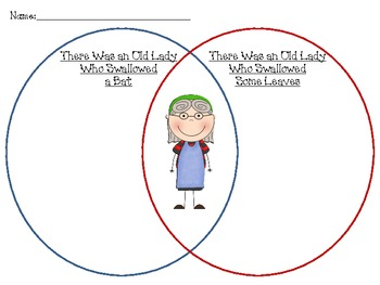 There Was an Old Lady Who Swallowed a Bat/Some Leaves-Venn Diagram