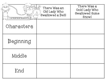 There Was an Old Lady Who Swallowed a Bell! Math & Literacy Activities