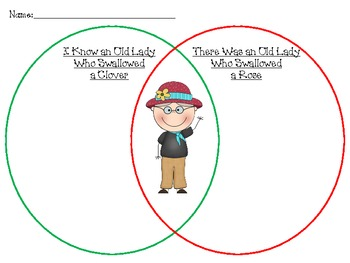 There Was an Old Lady Who Swallowed a Rose/Clover Venn Diagram