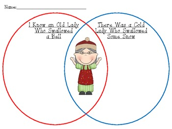 There Was an Old/Cold Lady Who Swallowed Some Snow/ a Bell-Venn Diagram