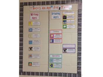 There's An App For That! Reading and Writing Strategies