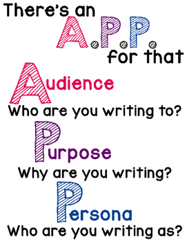 There's an App for that Printable Poster (Audience, Purpose, Persona)