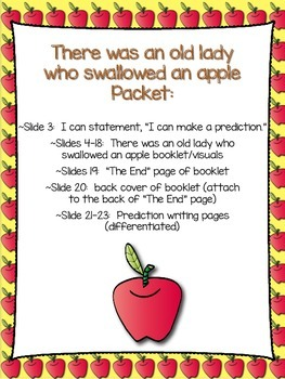 There was an old lady who swallowed an apple! (a prediction activity)