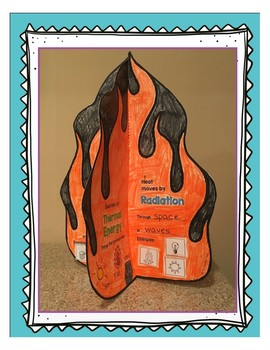 Thermal Energy 3D Fire Craft/Project