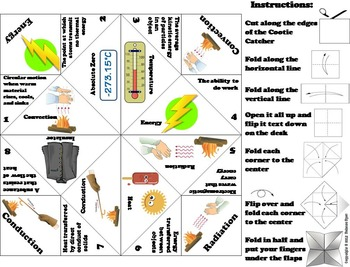 Thermal Energy Transfer: Conduction, Convection and Radiation Activity/ Foldable