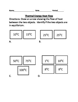 Thermal Energy Heat Flow by Middle and High School Physical Science ...