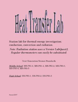 Heat Transfer  conduction, convection & radiation Station Lab middle school