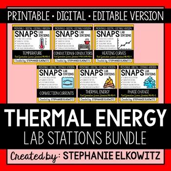 Thermal Energy Lab Bundle