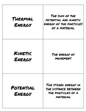 Thermal Energy Matching Cards - Terms and Definitions