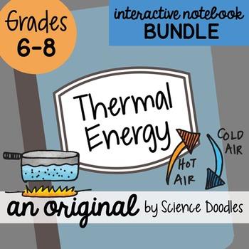 Thermal Energy Science Doodles Interactive Notebook Bundle