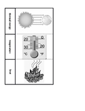 Thermal Energy, Temp and Heat vocabulary graphic organizer