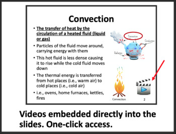 Thermal Energy, Temperature and Heat - Physics Lesson and Worksheet Package