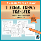 Thermal Energy Transfer Sketch Notes & Quiz {Works towards NGSS MS-PS3-4}