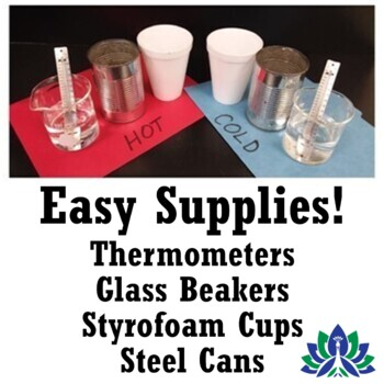 Heat Thermal Energy Transfer + Material Type Middle School Lab Activity MS-PS3-3