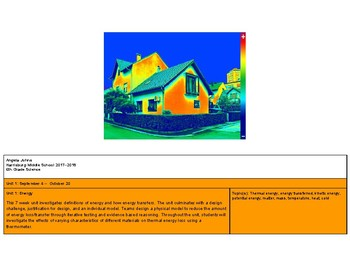 Thermal Energy Unit Plan