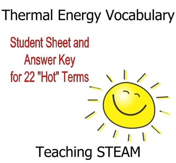 Thermal Energy Vocabulary for Thermodynamics by Teaching STEAM | TpT