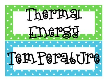 Thermal Energy Word Wall