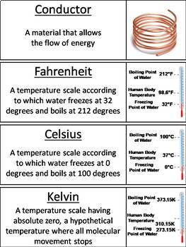 Thermal Energy Word Wall Cards