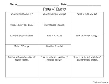 Thermal Energy and Heat: Earth Science Scaffolded Notes and INB Activities