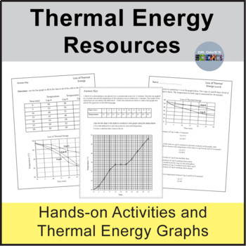 Thermal Energy and Heat Experiments